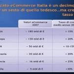 Implicazioni per il marketing: lo sviluppo dell'ecommerce negli stati