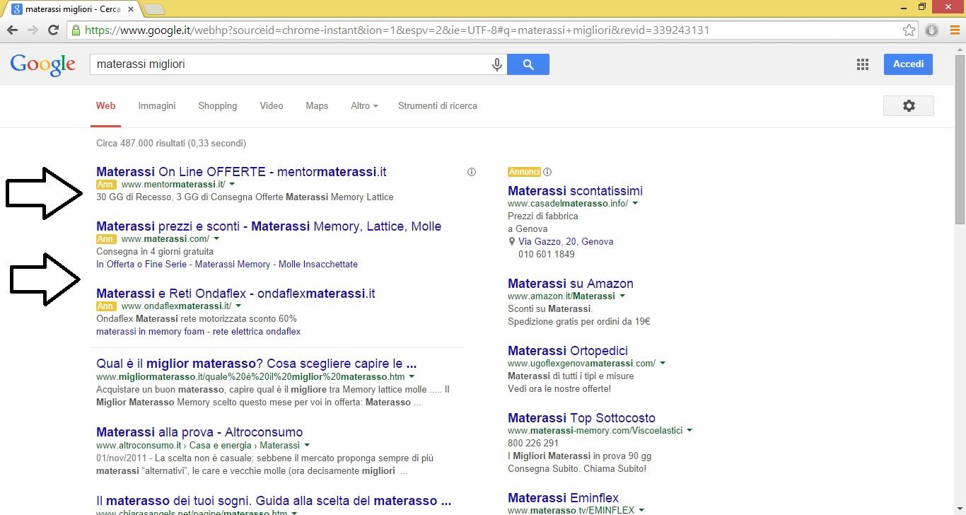Annunci di testo Google AdWords