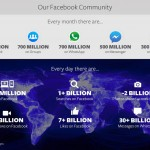 Statistiche facebook 2015 [flash news]